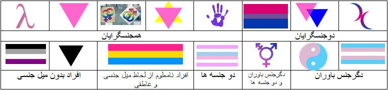 رنگ سال نود شش چیست پرچم شش رنگ اقلیت ها ی جنسی | مجله الکترونیکی من مثل تو